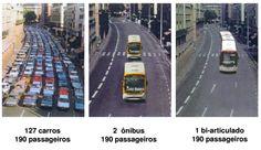 onibus-bike-carro1