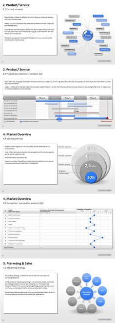 show a completed business plan