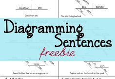 Learn how to diagram sentences with this easy breakdown! These FREE Diagramming Printables include a cheat sheet that covers 13 common portions of diagramm Teaching Grammar, Teaching Writing, Teaching English, Teaching Ideas, Learn English, School Fun, Summer School, School Ideas, High School