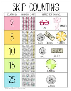 skip counting chart, connect number patterns to money and time, more 1st- 3rd math ideas here: https://goo.gl/ehwNbt