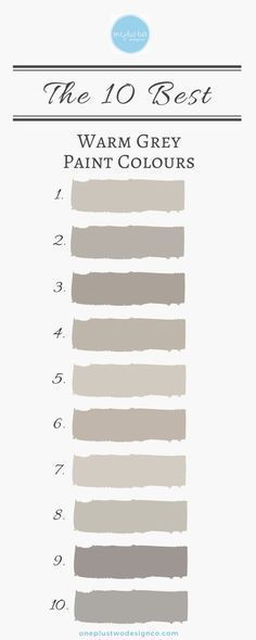Choose one of the top 10 best warm grey paint colours from Sherwin Williams for your home decor. Paint colour selection made easy for you with these designer approved warm grey paints. Warm greys go well with a variety of finishes from wood to stone mater Neutral Paint Colors, Paint Colors For Home, Wall Colors, House Colors, Best Greige Paint Color, Paint Colors For Bedrooms, Kitchen Paint Colours, Warm Bedroom Colors, Best Paint Colors