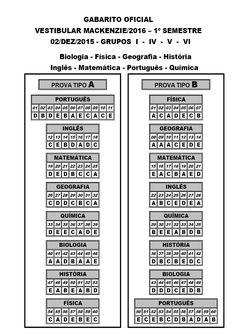 Gabarito Vestibular Mackenzie 2016 - Grupos I, IV, V e VI