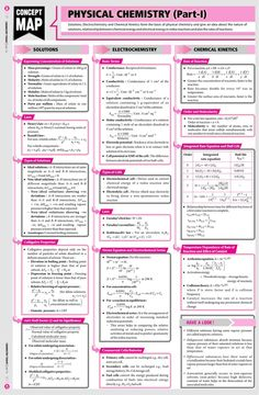 (Part - - - ❋ Chemistry Visual Notes - Chemistry Pins Chemistry Class 12, Chemistry Basics, Chemistry Study Guide, Chemistry Worksheets, Chemistry Classroom, Physical Chemistry, Teaching Chemistry, Chemistry Lessons, Science Chemistry