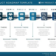 Agile Roadmap Templates  Agile Roadmap Template