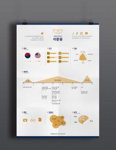 How to create perfect architecture portfolio Portfolio Covers, Portfolio Resume, Portfolio Layout, Portfolio Design, Cv Design, Resume Design, Layout Design, Report Design, Modern Resume Template