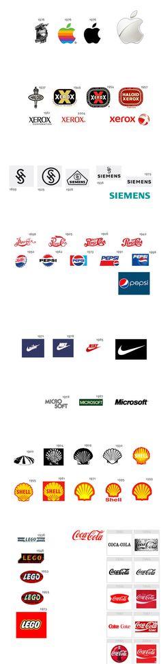 Evolución de Logos conocidos.