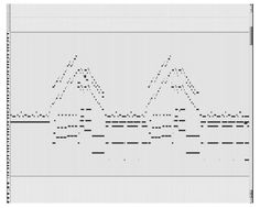The MIDI notation for the Twin Peaks theme song actually depicts two mountain peaks!
