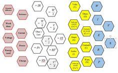 Suzie Feodoroff on Twitter: #science #physics #solo #hexagons Tomorrow's physics IWB challenge - relating units, symbols & formulae @arti_ch... Solo Taxonomy, Science Biology, Hexagons, Chemistry, Physics, Challenges, Symbols, Teaching, Twitter