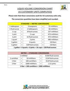 Metric To Us Customary Liquid Measurements Chart  School
