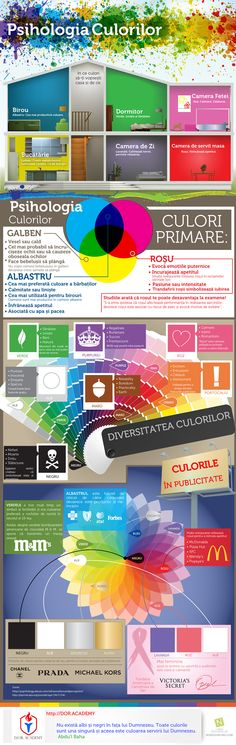 Psychology infographic and charts Color theory.The psychology of colours - How to use colours in interior design -. Web Design, House Design, Design Color, Graphic Design, Logo Design, Brand Design, Garden Design, Dining Room Colors, Info Board