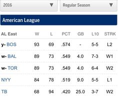 American League, Toronto Blue Jays, Baseball, Sports, Baseball Promposals, Sport
