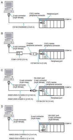plc control panel wiring diagram on plc panel wiring. Black Bedroom Furniture Sets. Home Design Ideas