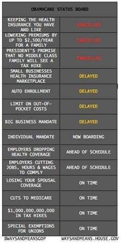 government--ObamaCare