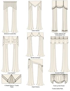 Types Styles of Swags Valances: Buttoned Inverted Box/Casta Valance/London Valance with Embroidered Trim/Long Kingston/Banded Scallops/Scooped Pleated/V Shape Panel with Tuxedo Pleats/Angle Draping/Pulled Up Rod Pocket Curtains And Draperies, Hanging Curtains, Valances, Cornices, Drapery Panels, Window Curtains, Eames Design, Casa Mix, Drapery Designs