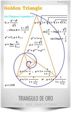 Golden Triangle / Logarithmic Spiral Laptop & iPad Skin by degireedingo - Mathe Ideen 2020 Geometry Formulas, Mathematics Geometry, Physics Formulas, Physics And Mathematics, Sacred Geometry, Math Art, Fun Math, Math Magic, Maths Solutions