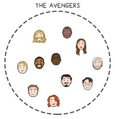 sleepanddrinkdietcoke: elfpen: our cliques are better than yours So the file namefor this is ihavetoomuchfreetime. AKA sorry I messed up your artwork with MS paint but this is my favorite alliance/clique ever. I don't ship Steve/Natasha romantically but they are the most drift compatible of them all. A truly beautiful improvement. ;) masterful use of comic sans