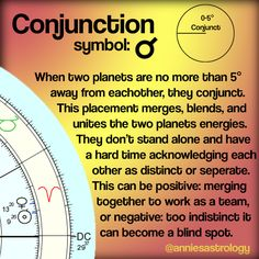 Conjunction aspect in birth chart reading chart births chart cheat sheets chart free chart numbers chart reading chart relationships Astrology Planets, Tarot Astrology, Astrology Numerology, Astrology Zodiac, Astrology Signs, Astrology Houses, Numerology Compatibility, Astrology Report, Learn Astrology