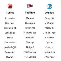 English Time, Learn English Words, English Lessons, Learn Turkish Language, Learn A New Language, English Language Learning, English Grammar, Deep Dark Fears, Turkish Lessons