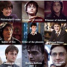 Harry Potter, the boy who lived.