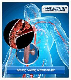 Wellness of sexual health Enhancement Pills, Male Enhancement, Top Gun, Gastritis Symptoms, Life Satisfaction, Libido, Increase Stamina, Power Energy, Growth Hormone