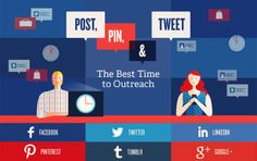 When is The Best Time to Post, Pin and Tweet? - Biz Epic