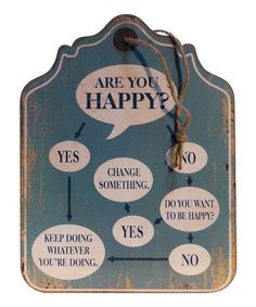 'Are You Happy' Wall Sign #zulily #zulilyfinds