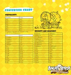It's funny that Angry Birds has their own FB & extensive website!  Even the Piggies are putting out new recipes and this fun & handy conversion chart!
