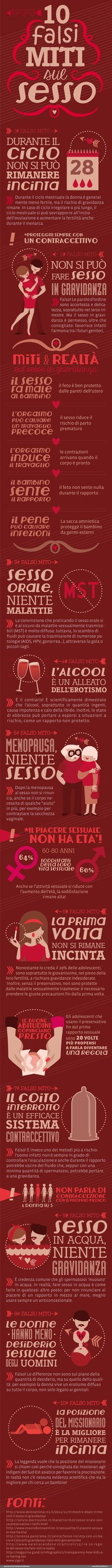 10 falsi miti sul sesso - Infografiche esseredonnaonline by kleland studio di Alice Borghi Chris Hemsworth Thor Workout, Wellness Fitness, Health Fitness, Information Architecture, Learning Italian, Body And Soul, Problem Solving, Human Body, Did You Know