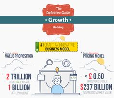 Growth hacking is all about applying unconventional marketing strategies to break through, grow faster and stay ahead of the competition. Price Model, Value Proposition, Growth Hacking, Market Value, Affiliate Marketing, Fundraising, Infographic, Join, Community