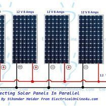 The complete method of connecting solar panels in series with wiring diagram.