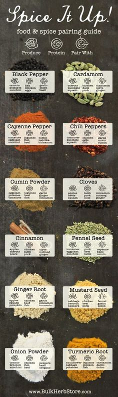 The right use of herbs/spices makes all the difference between cooking for the sake of feeding, and cooking for the sake of delighting others. Here's how to pair some spices with other ingredients to spice up your meals. Deep Roots at Home Homemade Spices, Homemade Seasonings, Cooking 101, Cooking Recipes, Healthy Recipes, Cooking Hacks, Basic Cooking, Cooking Pork, Cooking Light