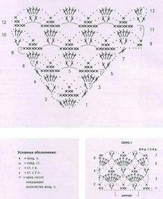 Picasa Web Albums - crochet woman's shawl stitch pattern Crochet Diagram, Crochet Chart, Crochet Lace, Crochet Stitches, Crochet Cardigan, Knitted Shawls, Crochet Scarves, Shawl Patterns, Crochet Patterns