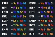 All 16 MBTI types and their functions. It's not about the 4 letters in your type, it's about the order of the functions in your type.