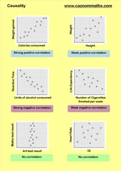 Statistics resources for teaching and learning mathematics in a fun way, Great resources for maths teachers