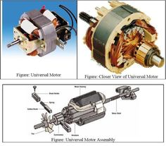 Universal Motor: It is a rotating electrical machine similar to DC motor designed to operate either from AD or DC source.