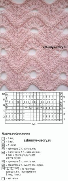 №139 Волнистый ажурный узор спицами | Ажурные Узоры