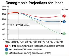 Immigrants eyed as a key to maintaining population level - AJW by The Asahi Shimbun