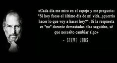 Anuor Aguilar - Marketing Point: Frases de Steve Jobs