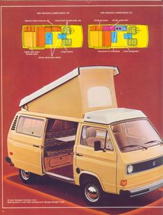 1981 VW Vanagon Camper Westfalia, this is our camper- I just wish ours had such funky seat fabric... maybe I need to learn how to sew some. I have been planning on doing new curtains since we bought it years ago!