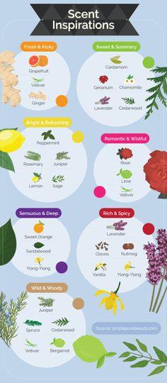 26 DIY Perfumes to Transform You Into a Fragrant Goddess