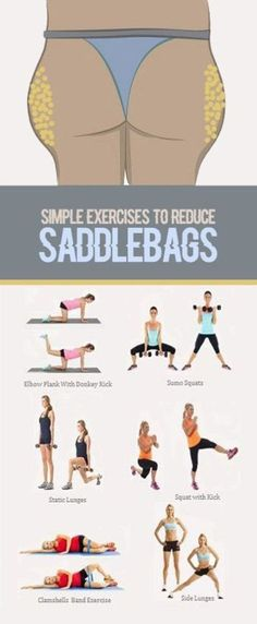 Saddlebags are defined as excess fat around the hips and thighs. It's hard to describe saddlebags, but the easiest way to do it is.Look at your hips from the back. Note the area below the hips and … #SimpleExcercises