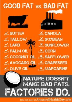 a simple reminder of which fats to eat and which to avoid.