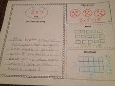 Math Coach's Corner: Multiple Representations for Multiplication (free worksheet printable).