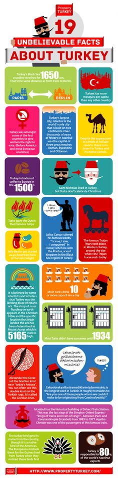 Infographic facts about Turkey - How many did you know?