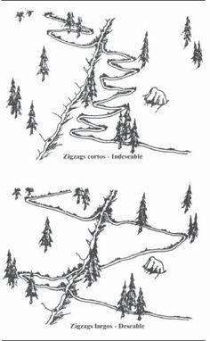 Diseño, construcción y mantenimiento de senderos en áreas Naturales   Scribd