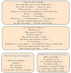 List of Linking Words & Phrases in English