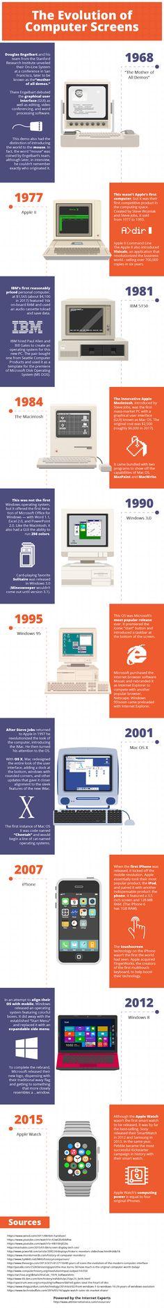 Quit Smoking Timeline Infographic | timeline | Pinterest | Quit ...