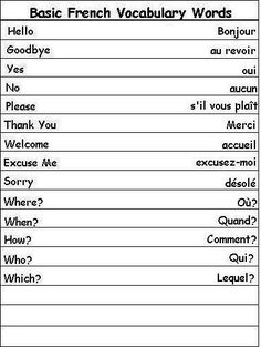 Basic French Vocabulary Words - Learn French