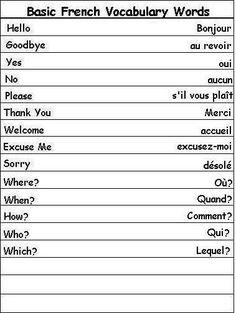 http://wanelo.com/p/3625211/learn-french-online-rocket-french - Basic French Vocabulary Words - Learn French