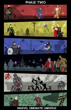 Marvel Cinematic Universe - Phase 2 poster by Mr-Saxon on DeviantArt
